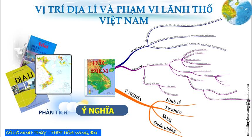 Bài số 3. Ý nghĩa của vị trí địa lí và lãnh thổ Việt Nam